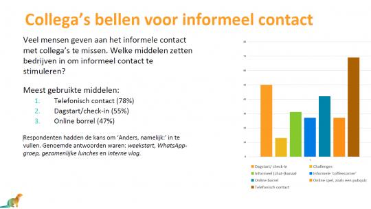 informeel contact