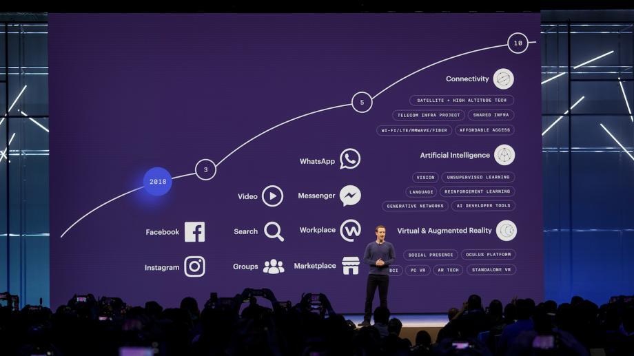 De roadmap van Facebook