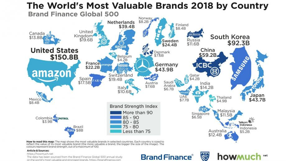 Brand Finance Most Valuable Brands by Country 2018