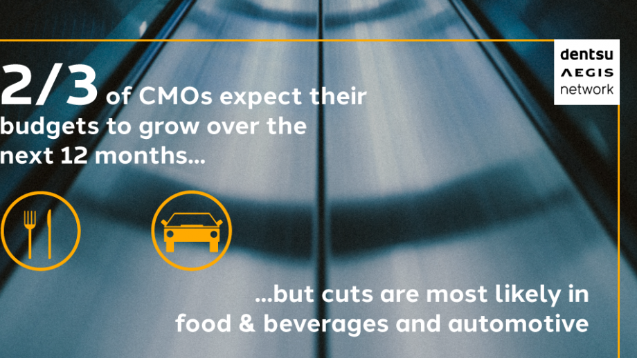 2/3 of CMOs expect their budgets to grow over the next 12 months