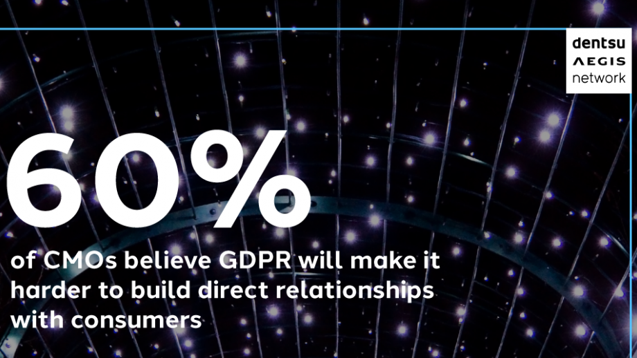 60% of CMOs believe GDPR will make it harder to build direct relationships with consumers