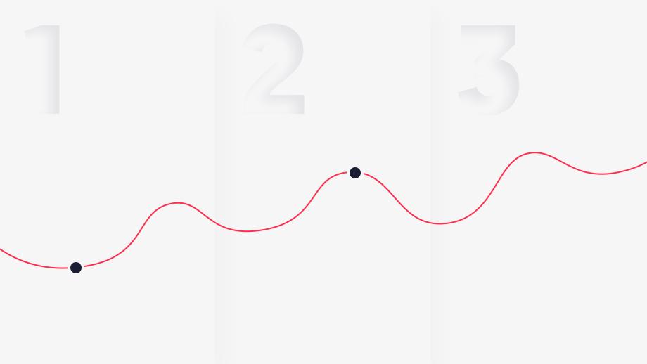 Visualisatie customer journey