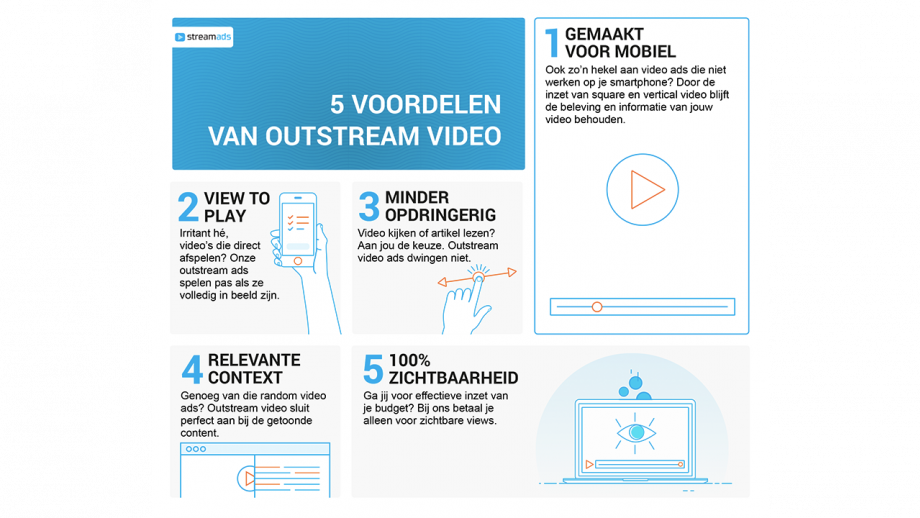 5 voordelen van outstream video