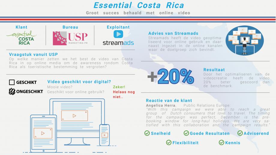 Klantcase Essential Costa Rica en USP