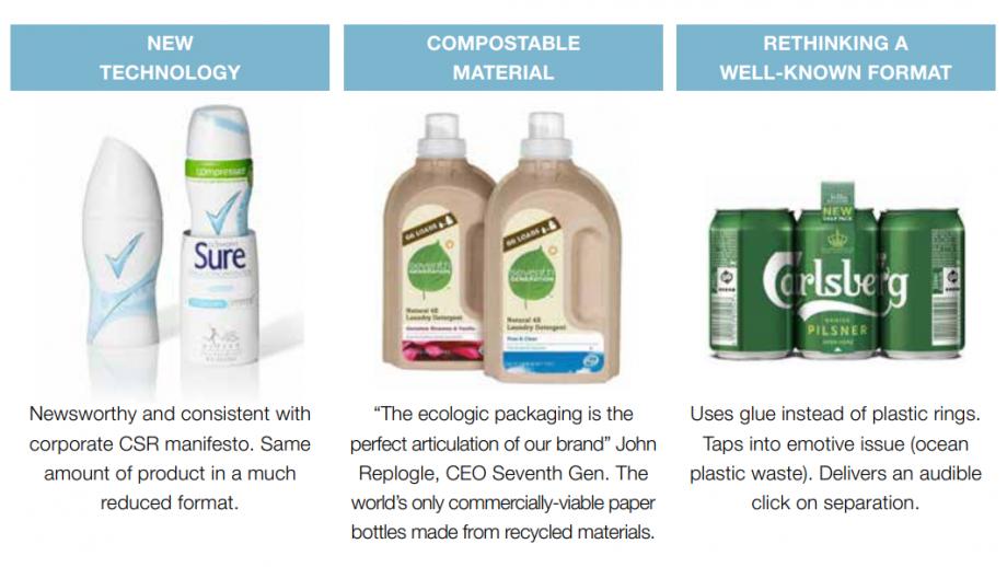 Nieuwswaardige voorbeelden van vernieuwende, duurzame verpakkingsdesigns – uit het Whitepaper 'The Third Moment of Truth'.