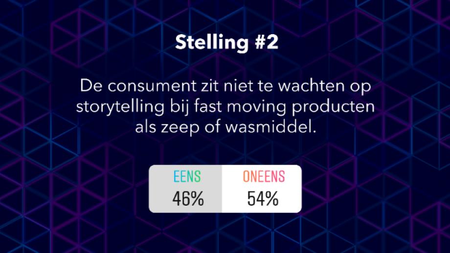 Uitslag stelling 2: De consument zit niet te wachten op storytelling bij fast moving producten als zeep of wasmiddel.
