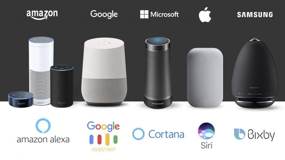 Verschillende voice assistants