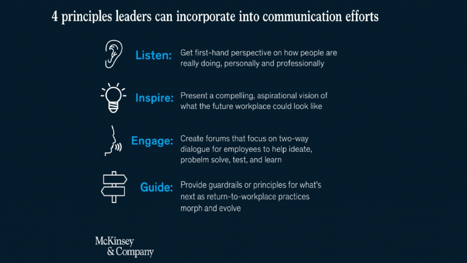 4 principes van McKinsey