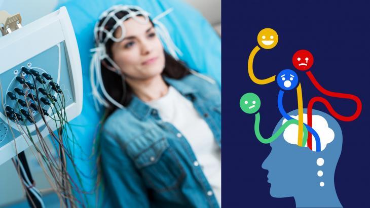 De EEG-emotie-meter
