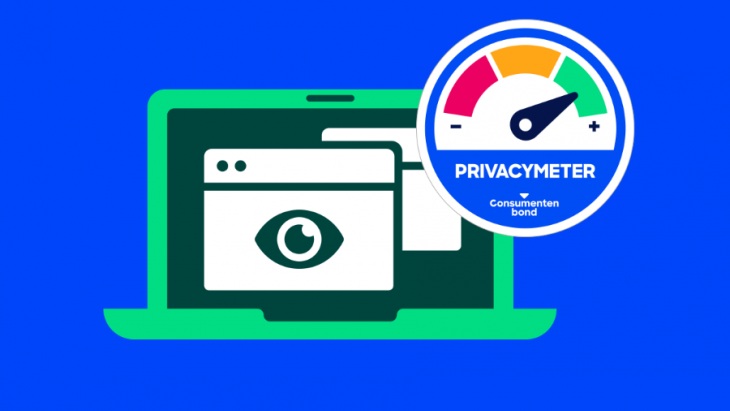 Privacymeter